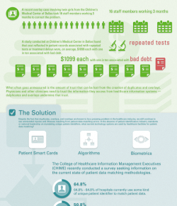Health IT Infographic of the Week: Duplicates, the Hidden Cost in Healthcare