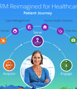 Is Salesforce Ripe for Partnership with Health Cloud as a Patient Relationship Operating System?